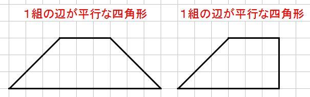 4年算数 垂直平行と四角形2教え方のポンイト
