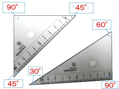 の 使い方 分度器 「分度器」と「角度の学習」について