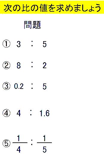 6年算数比とその利用 教え方のポイント